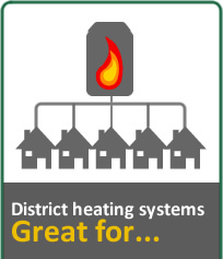 District Heating Systems, Great for...